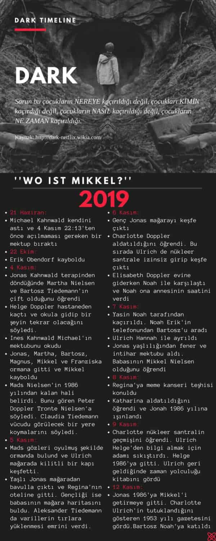 DARK Timeline (2)